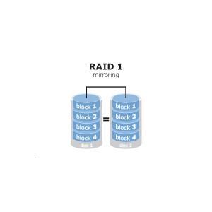 RAID - надежное хранилище для Вашей информации